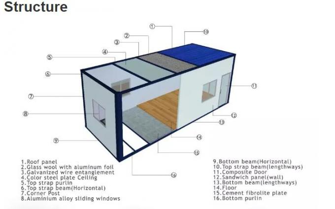 Powder Coated Modular Shipping Container Homes Steel Material With Toilet